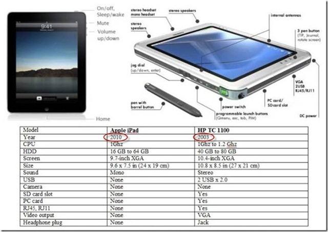 comparação entre ipad e hp tc 1100
